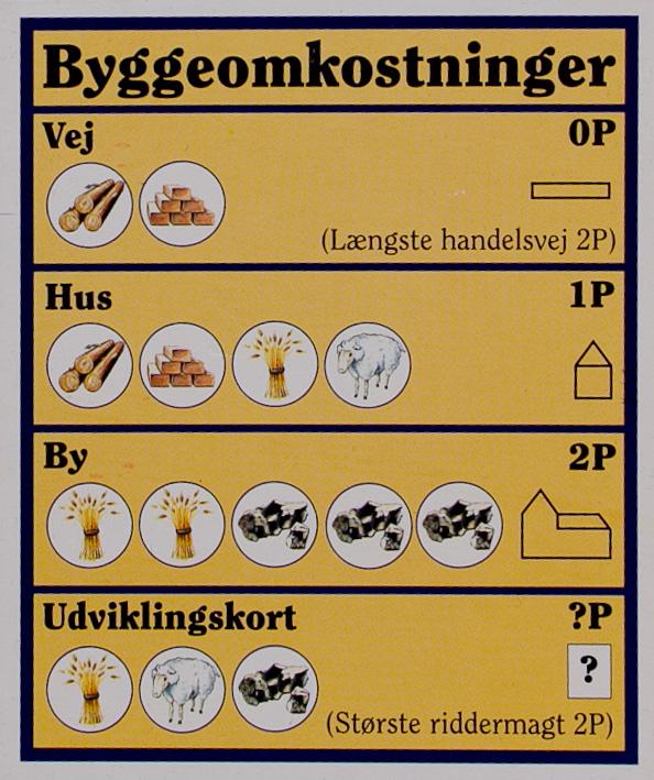 settlers brætspil regler